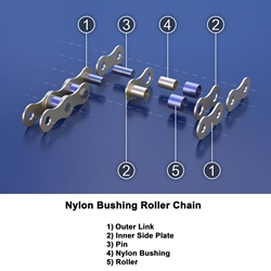 Nylon Bushings/Bearings